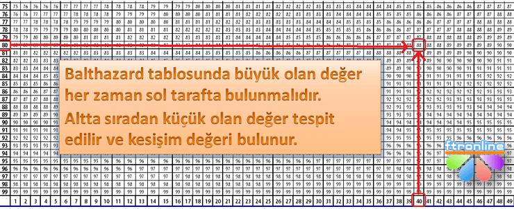 balthazard2
